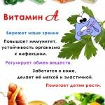 витамин-А-723x1024